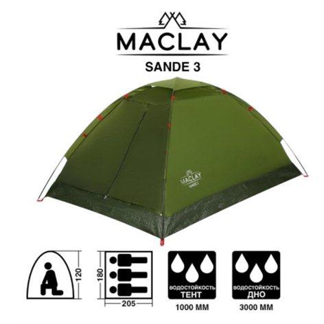 Палатка туристическая SANDE 3, размер 205 х 180 х 120 см, 3-местная, однослойная купить в Симферополе